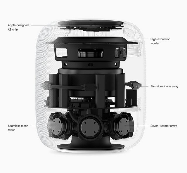 "alt=""HomePod-Availability_internal-parts_012218"""
