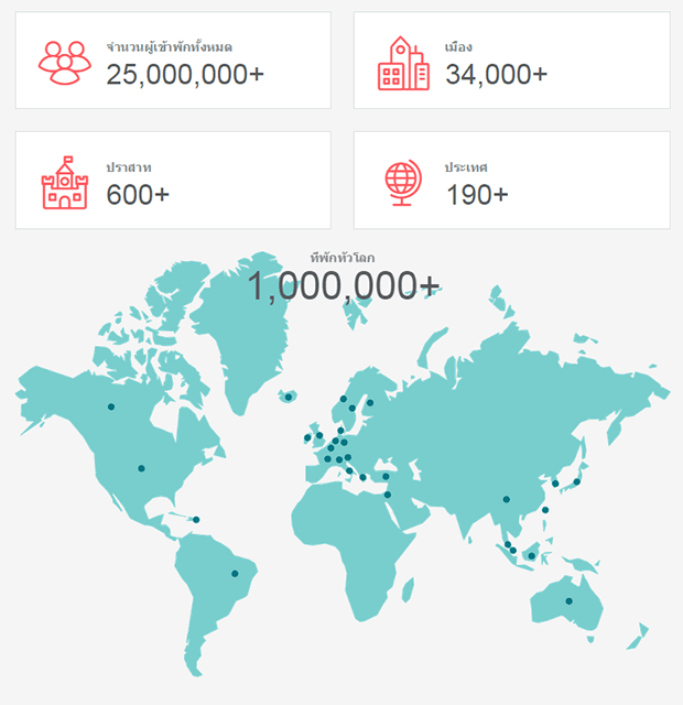 "alt=""ตัวเลขน่าสนใจที่ Airbnb เติบโตตั้งแต่ปี 2008"""