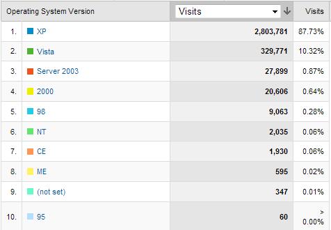 "alt=""bn2008-windows"""
