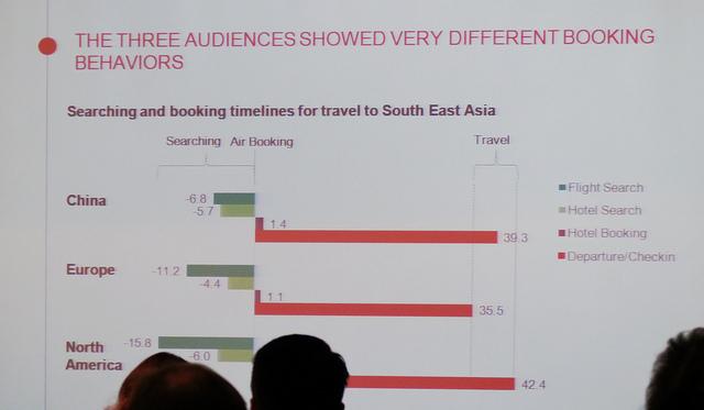 "alt=""digi.travel thailand 2016"""