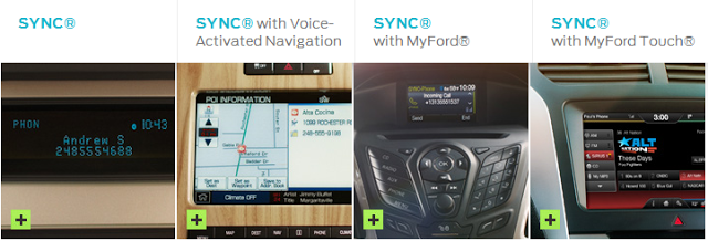 "alt=""Ford Sync Package"""