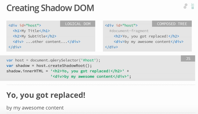 "alt=""Shadow DOM"""