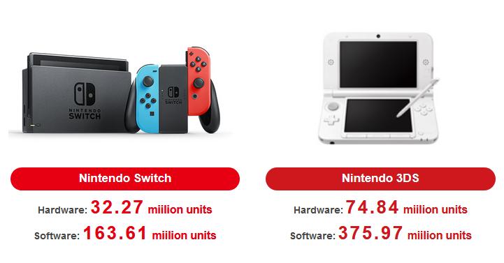 "alt=""Nintendo"""