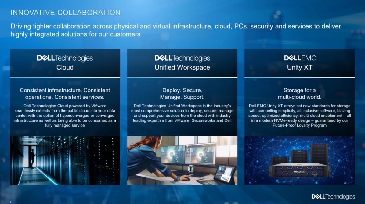 "alt=""Dell Technologies"""