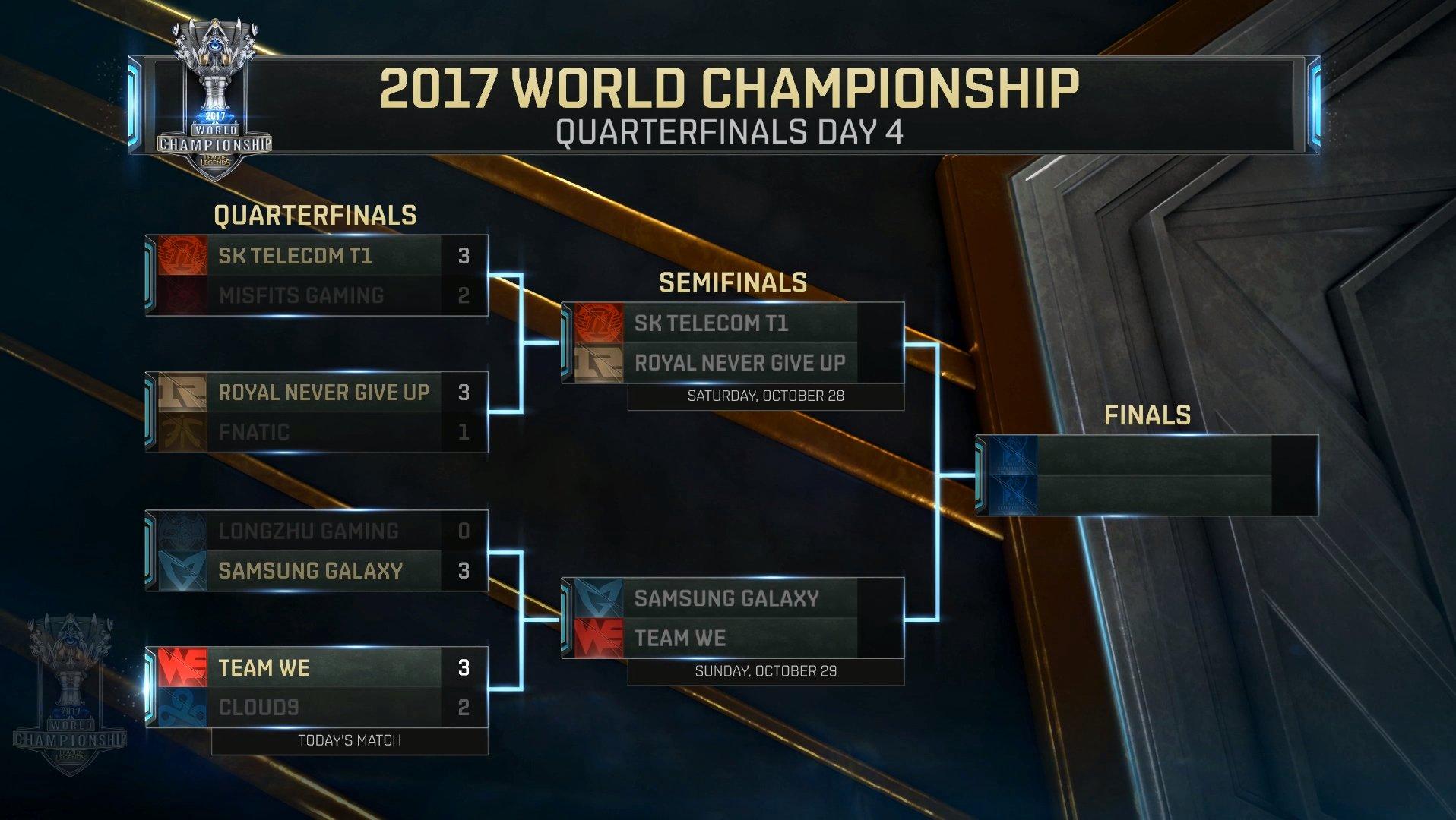 "alt=""Semifinals Draw"""