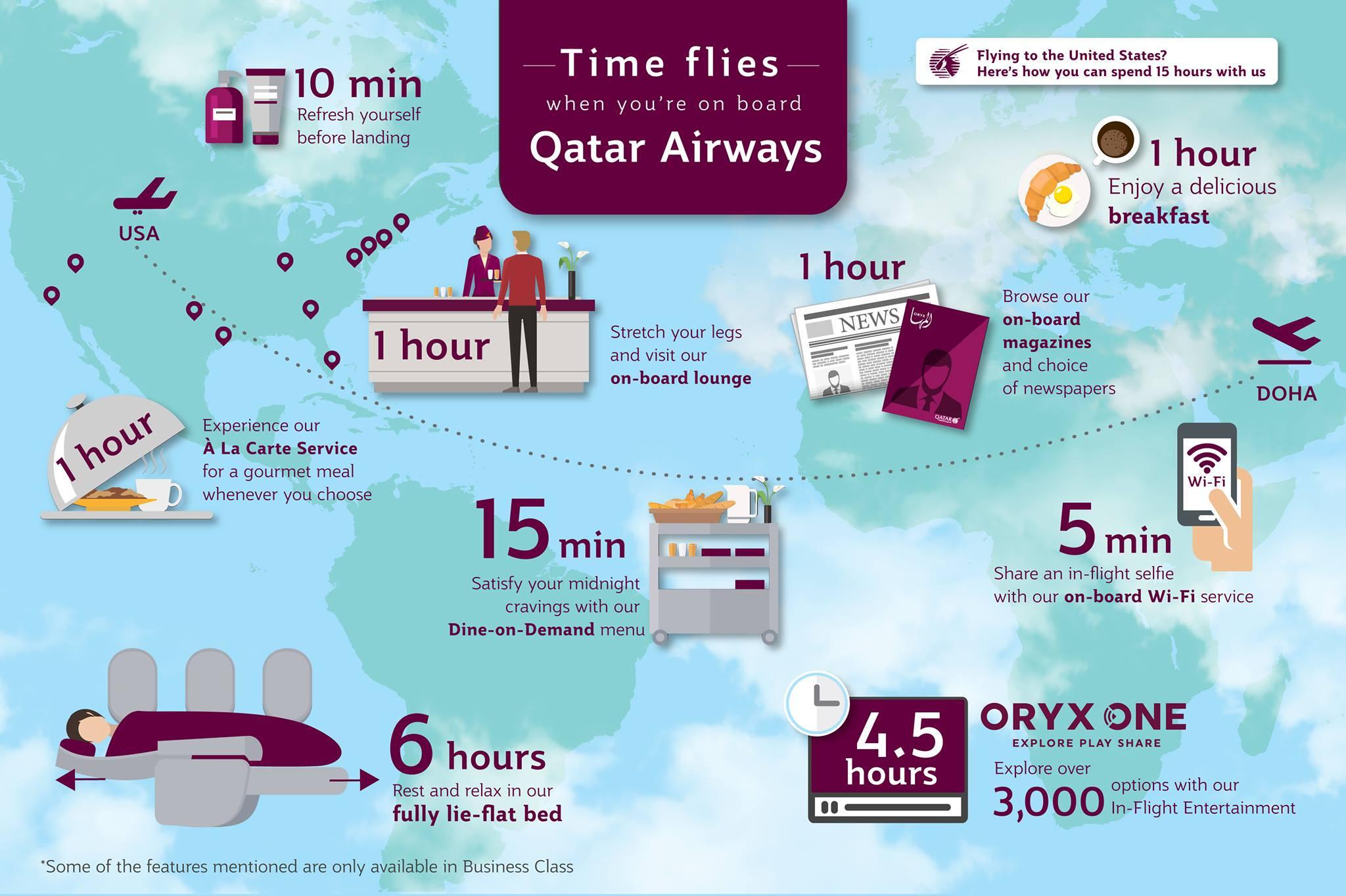 """alt=""""Qatar Airways"""""""