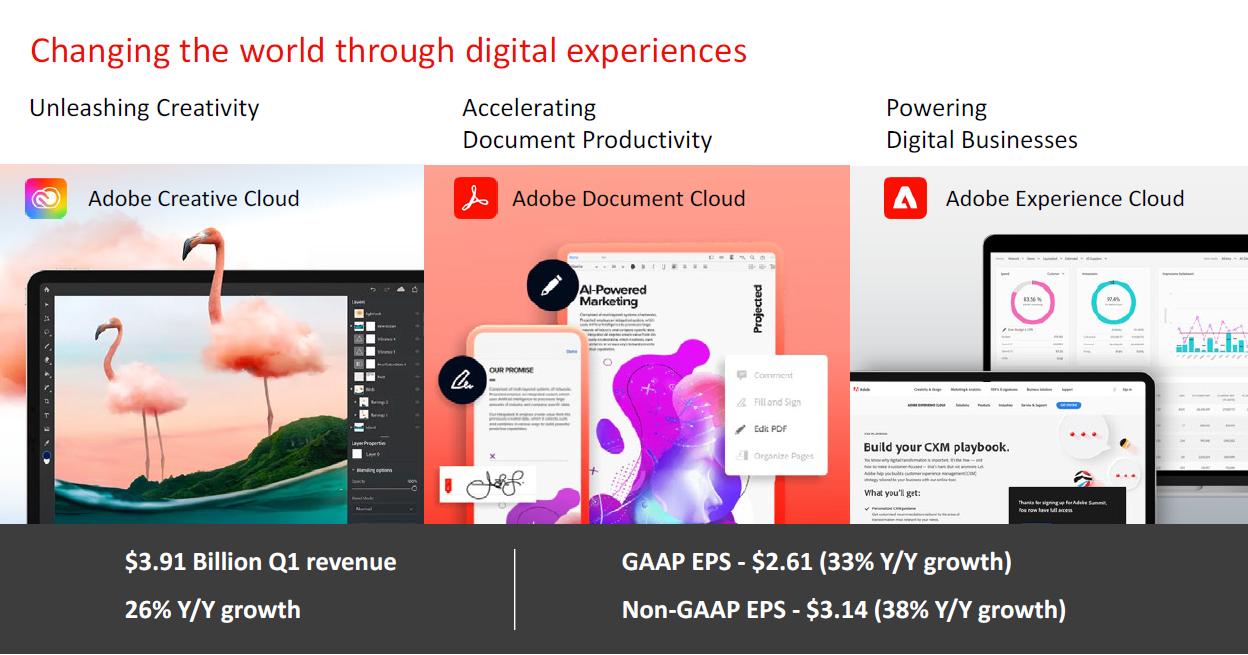 "alt=""Adobe"""