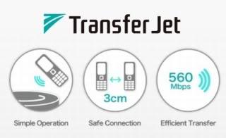 "alt=""TransferJet"""
