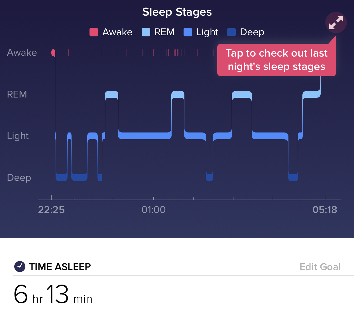"alt=""การแสดงค่าการนอนหลับที่ละเอียด"""
