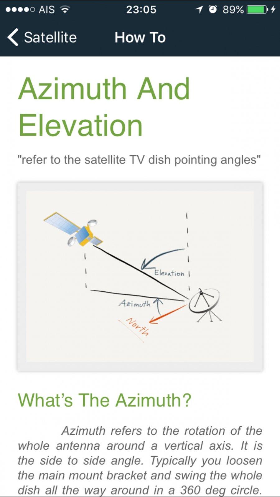 "alt=""sat pointer dish aligner"""