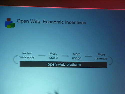 "alt=""Open Web, Economic Incentives"""