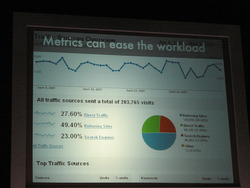 """alt=""""Metrics can ease the workload"""""""