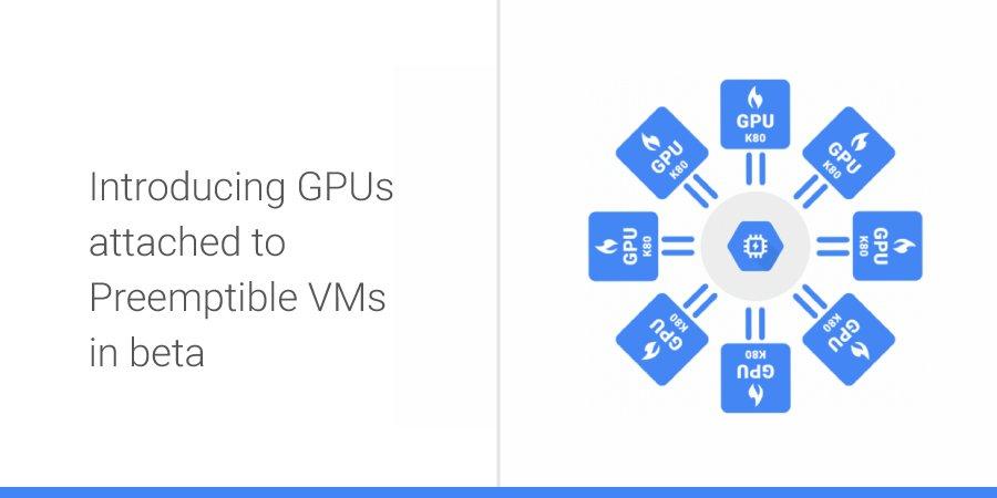 Google Cloud Platform เปิดบริการ Preemptible GPU ในราคาลด 50% จาก