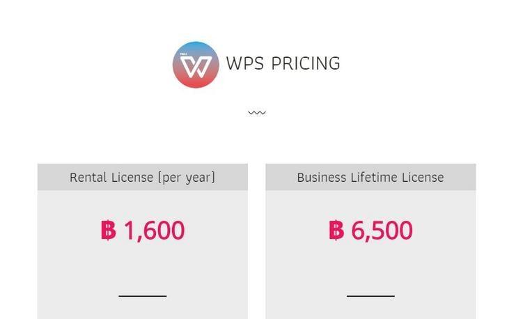 รีวิว ThaiWPS Office โปรแกรมออฟฟิศทางเลือกใหม่ เล็กกว่า เบา
