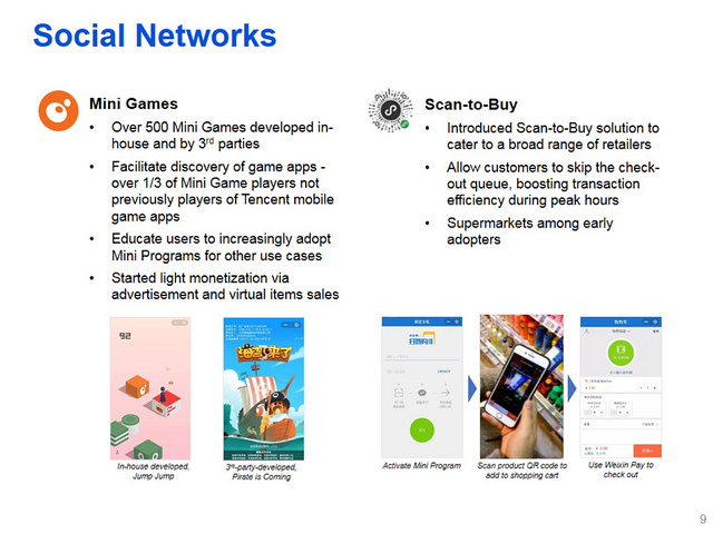 "alt=""Social Networks"""