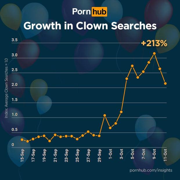 """alt=""""clown"""""""