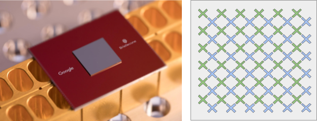 """alt=""""Bristlecone chip from Google and how its qubits are aligned"""""""