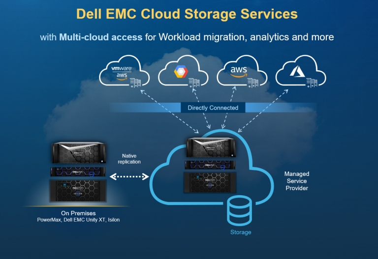 """alt=""""Dell EMC Cloud Storage Services"""""""