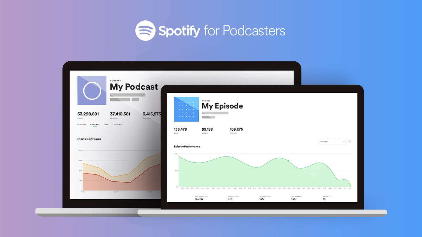 "alt=""Spotify for Podcasters"""