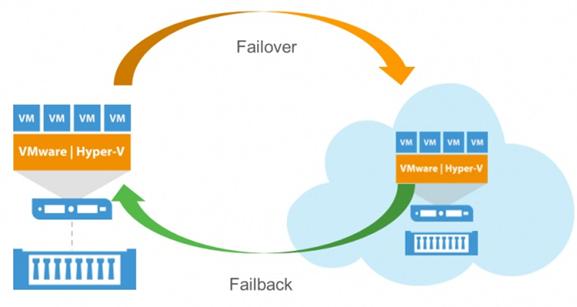 """alt=""""https://www.techtalkthai.com/wp-content/uploads/2020/10/SIS-Cloud-services-NRF-Picture-3.png"""""""
