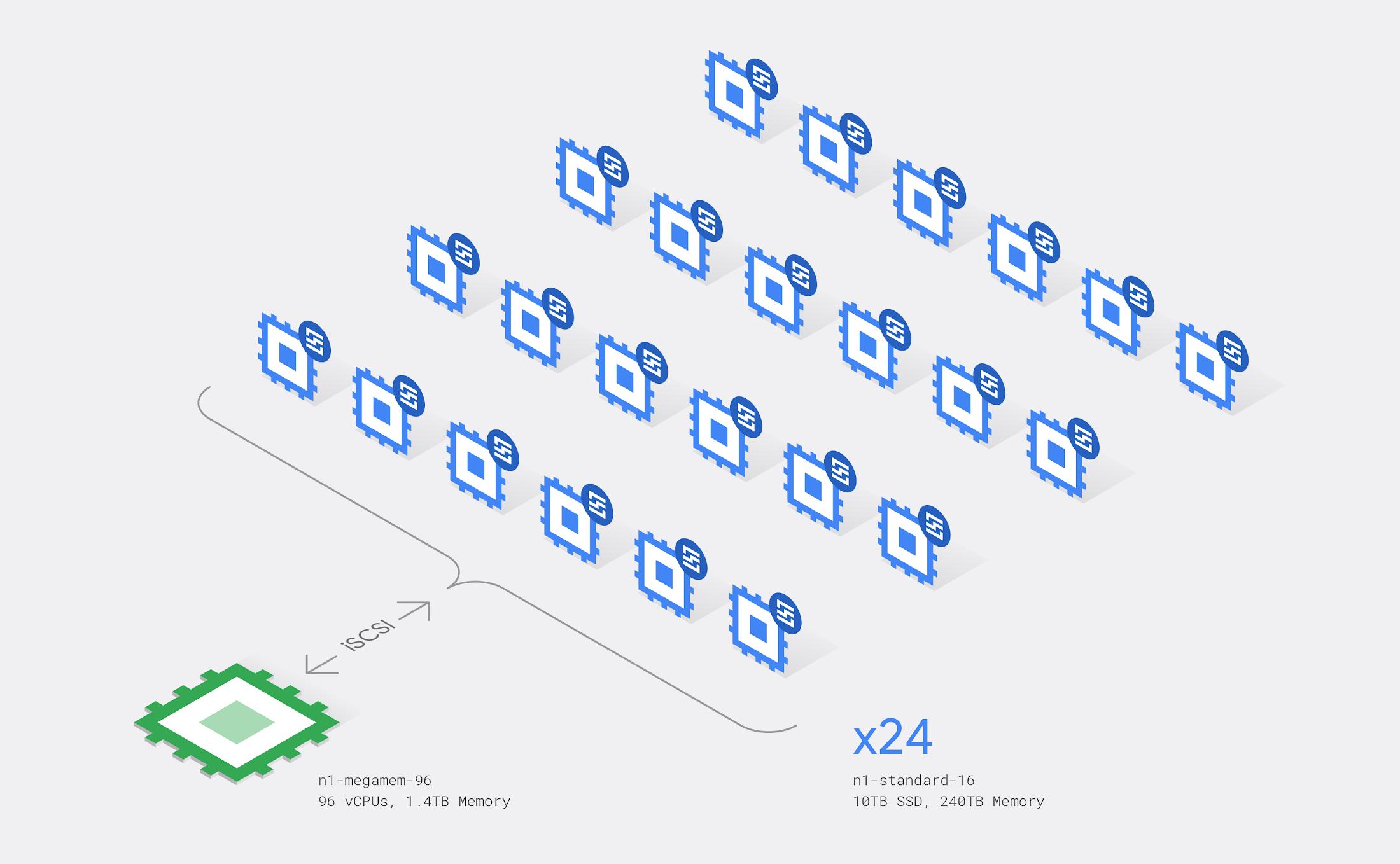 """alt=""""Google Cloud Cluster Pi"""""""
