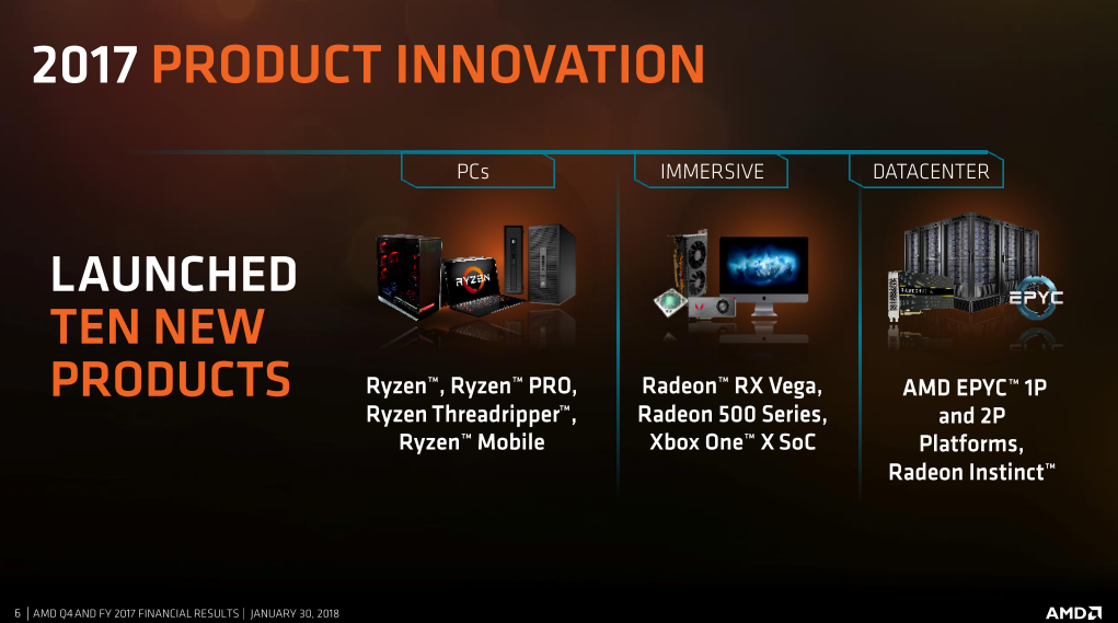 "alt=""AMD"""