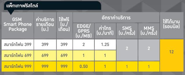 "alt=""GSM Poster"""