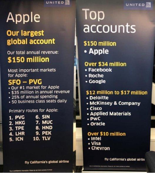 """alt=""""UA Apple"""""""