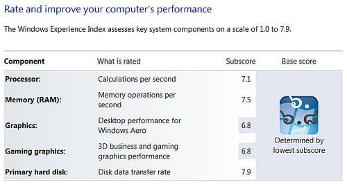 "alt=""Windows Experience Index"""