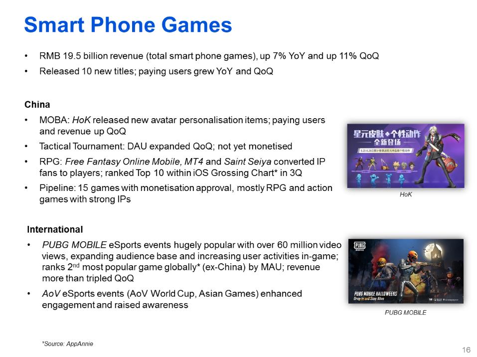 "alt=""Games"""