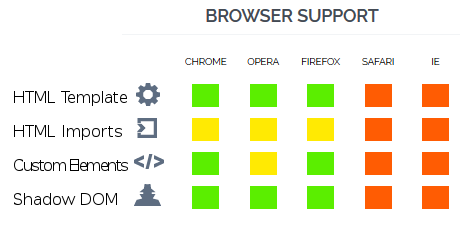 "alt=""Browser Supports"""