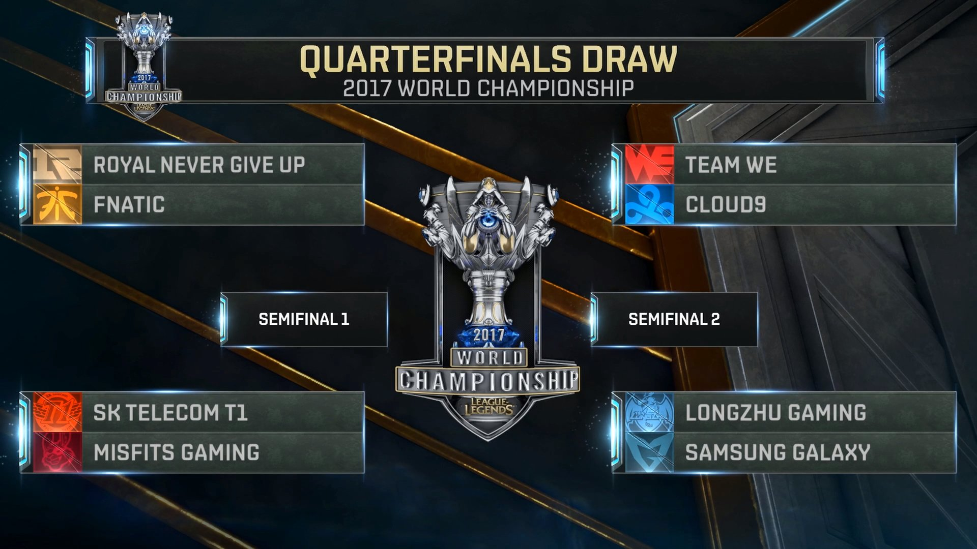 "alt=""Quarterfinals Draw"""