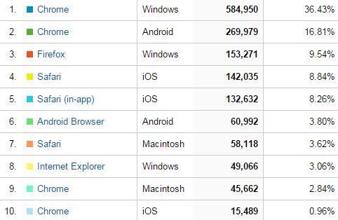 "alt=""16-browser-os"""