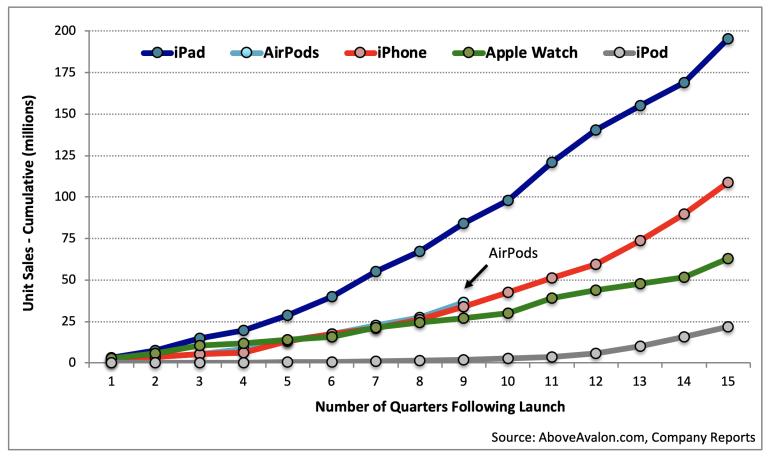 """alt=""""Graph"""""""