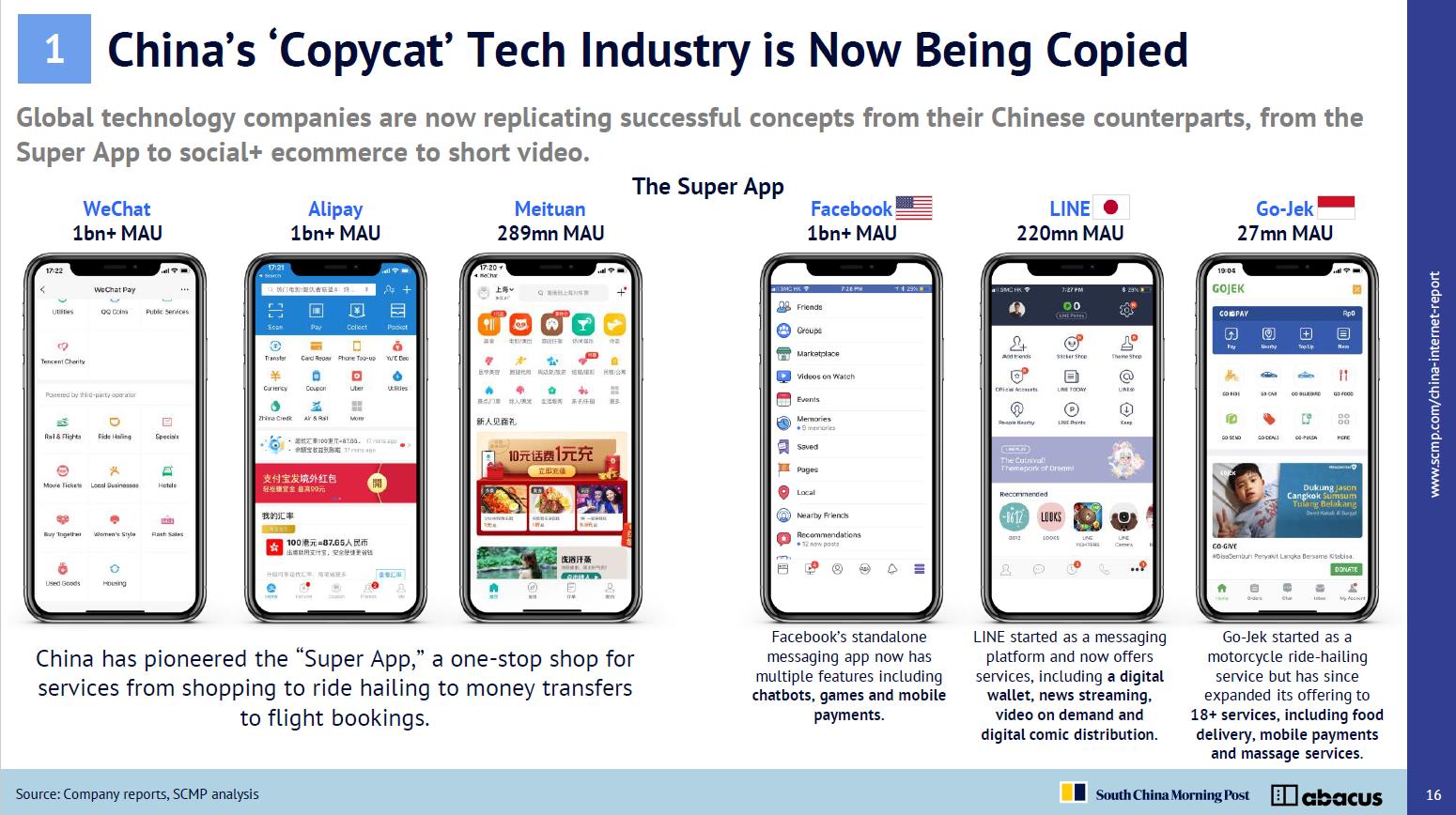 """alt=""""Super App"""""""