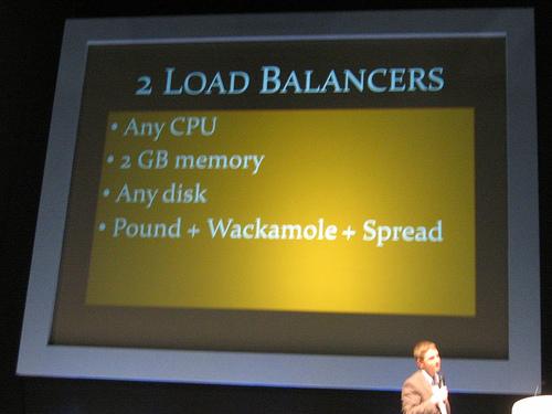 "alt=""Load Balancers of WordPress.com"""