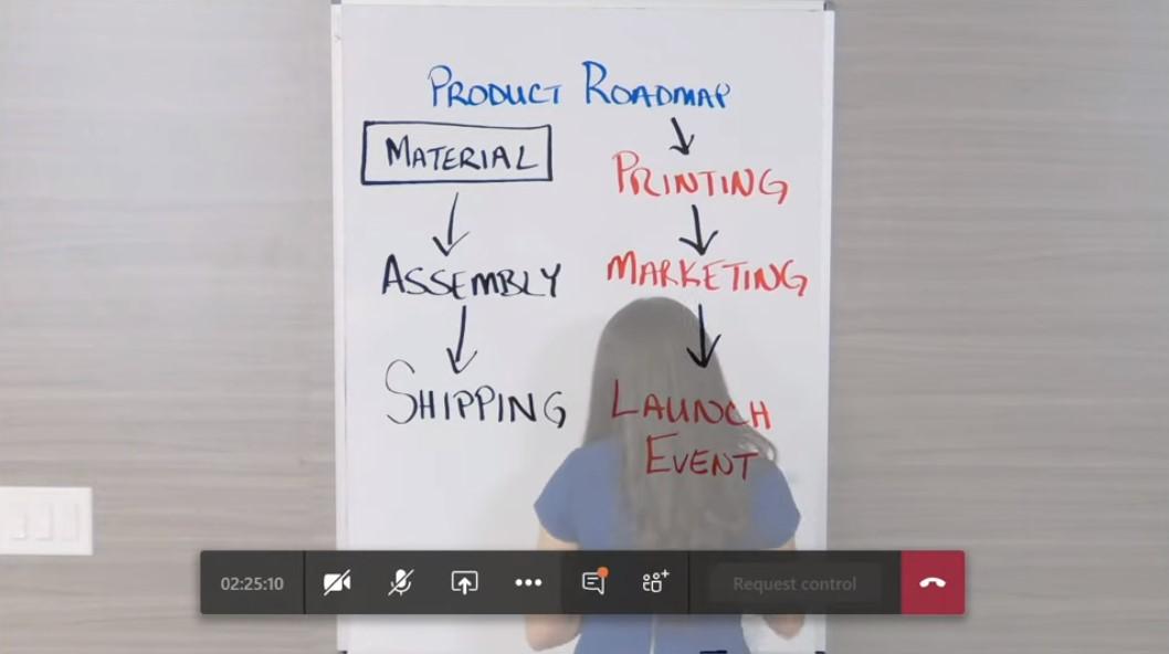 Microsoft Teams แก้ปัญหาวิดีโอคอนเฟอเรนซ์แล้วยืนบังกระดาน