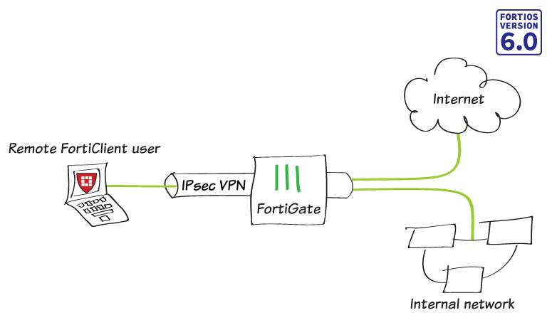 ThaiCERT/US-CERT แจ้งเตือนองค์กรถูกแฮก Fortinet VPN แฮกเกอร์นำข้อมูลออกแจกจ่าย