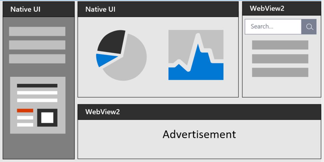 "alt=""ภาพ mockup ตัวอย่างการใช้ WebView2 บนแอพวินโดวส์จากเว็บไมโครซอฟท์"""