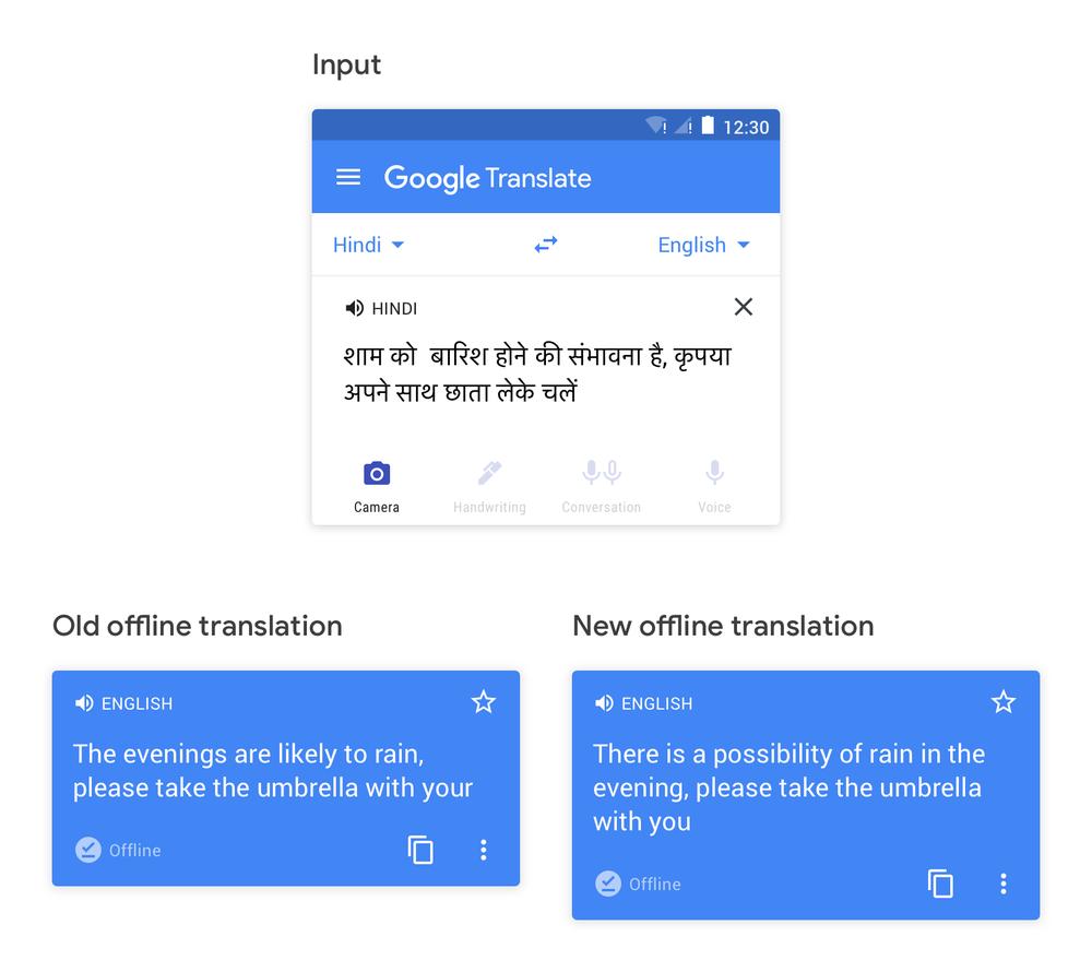 """alt=""""Google Translate"""""""