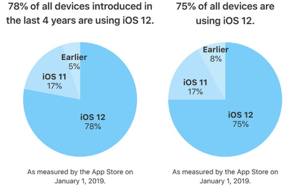 """alt=""""iOS Share"""""""