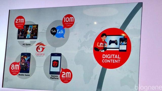 Garena ประเทศไทยเปิดบ้าน เผย 3 ธุรกิจหลักของบริษัท | Blognone