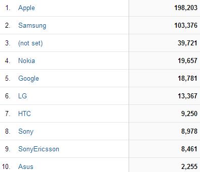 "alt=""device-brand"""