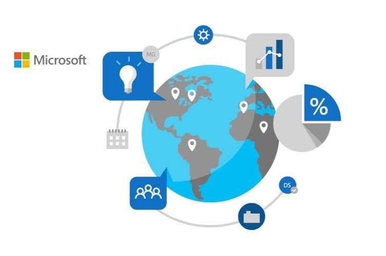 ไมโครซอฟท์ทนรับโหลด Office 365 ไม่ไหว เริ่มจำกัดบริการบางส่วน | Blognone