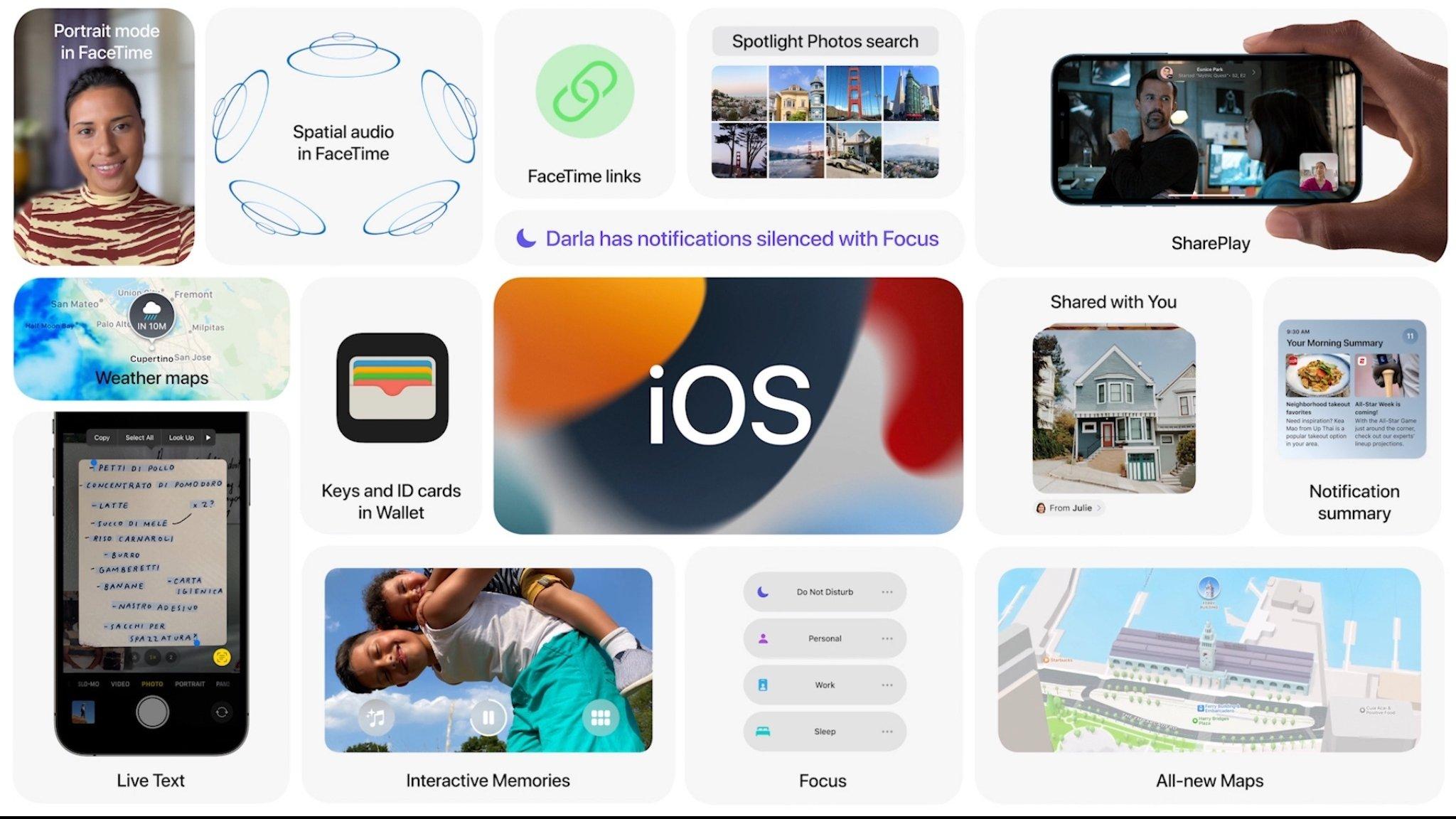 """alt=""""iOS 15"""""""
