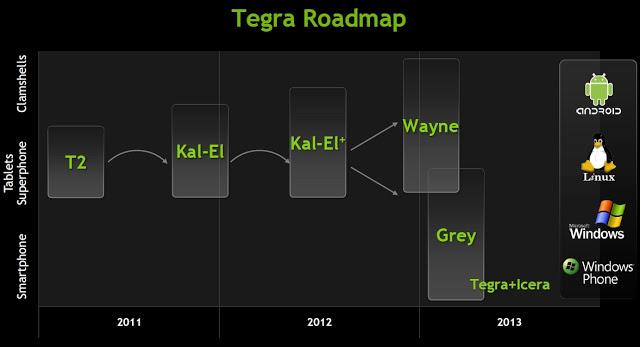 """alt=""""NVIDIA Roadmap"""""""