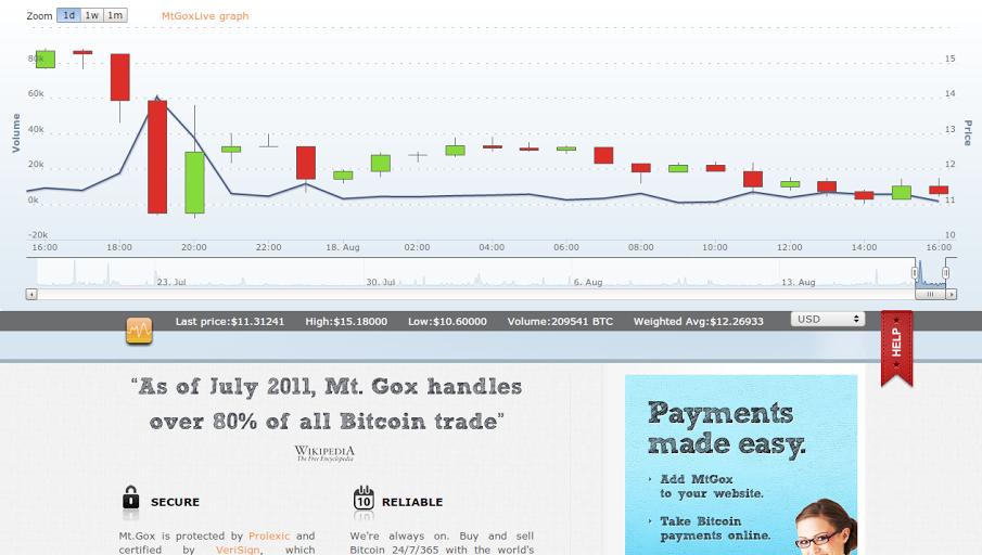 Bitcoin handels software bot forex handel erklaerung
