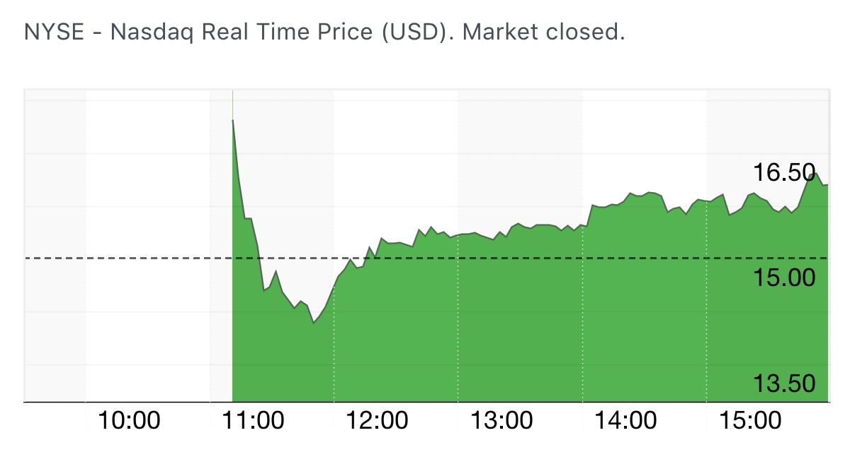 "alt=""SE Stock"""