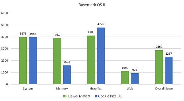 """alt=""""Basemark OS"""""""