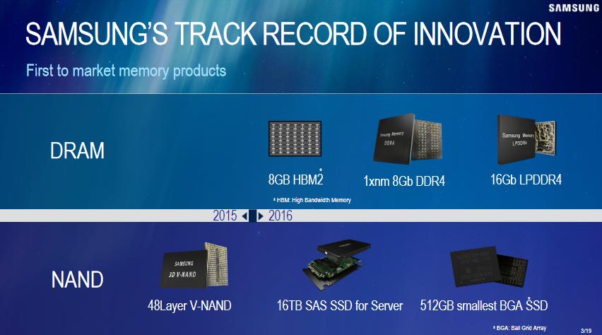 """alt=""""Samsung Memory"""""""